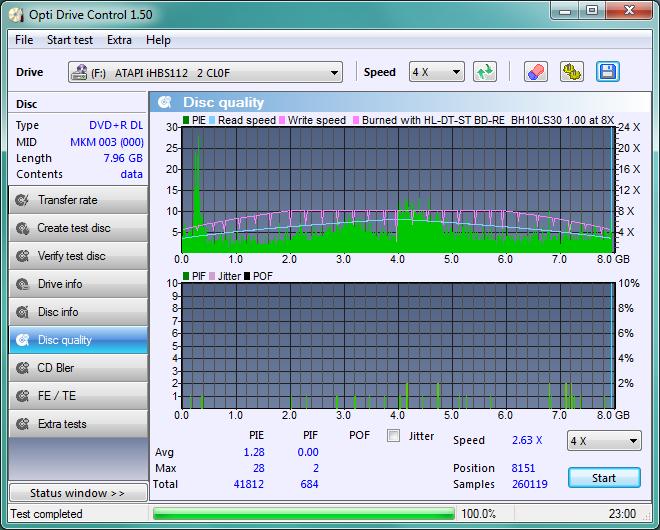 LG BH10LS30-disc_quality_03-pazdziernika-2010.png