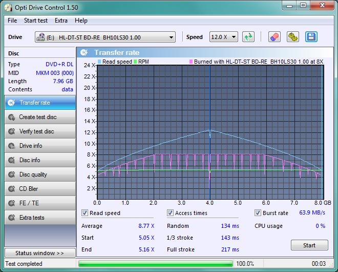 LG BH10LS30-transfer_rate_03-pazdziernika-2010.png