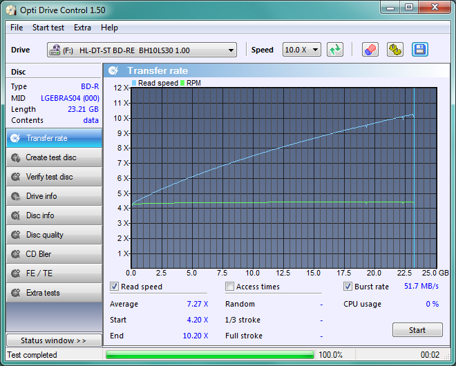 LG BH10LS30-transfer_rate_vakoss06-pazdziernika-2010.png
