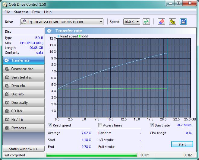 LG BH10LS30-transfer_rate_11-pazdziernika-2010.png