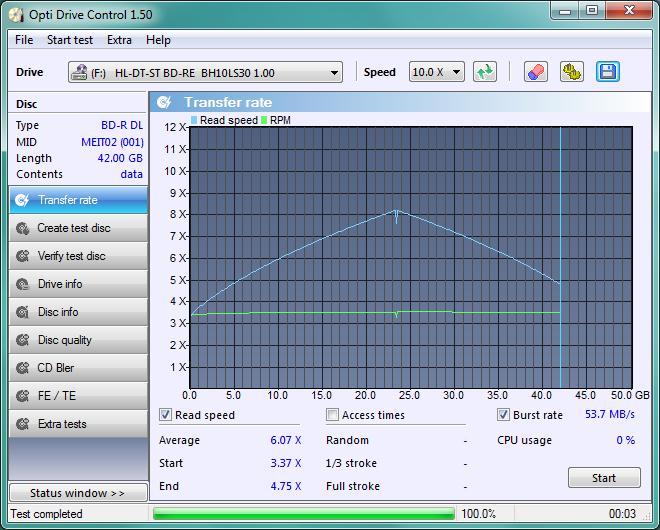 LG BH10LS30-transfer_rate_13-pazdziernika-2010.png