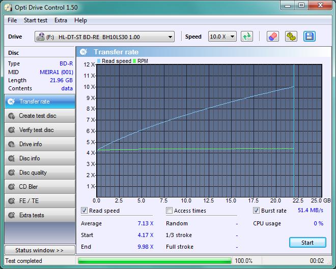 LG BH10LS30-transfer_rate_14-pazdziernika-2010.png