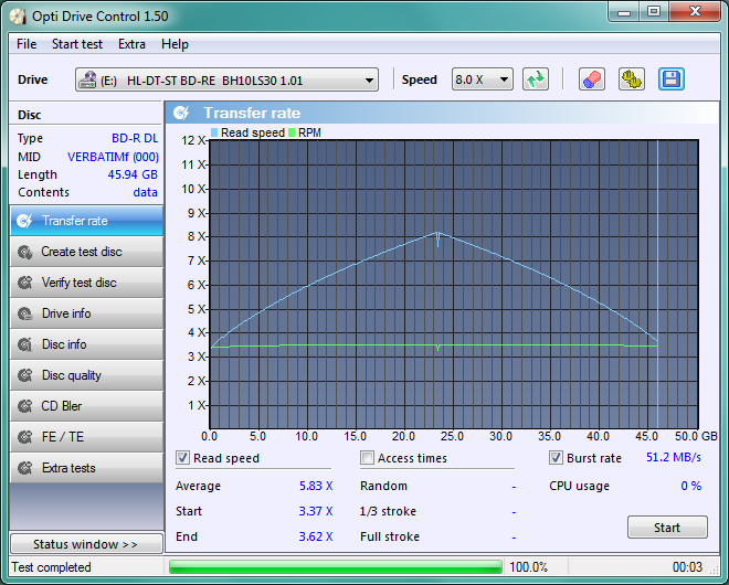 LG BH10LS30-transfer_ratelg_11-lipca-2011.png
