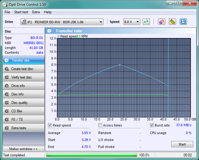 PIONEER BDR-S06XLB-transfer_ratepanasonicdl6x-8xpioneer_22-wrzesnia-2011.png