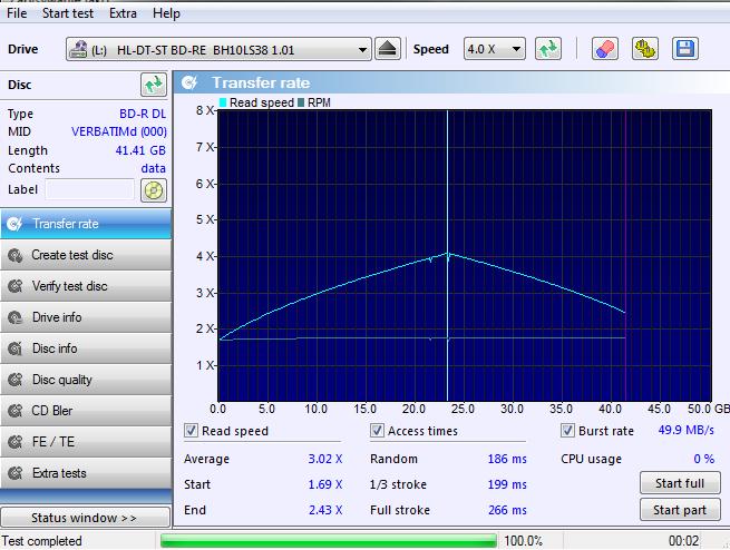LG BH10LS30-transfer_rate_13-sierpnia-2012.png
