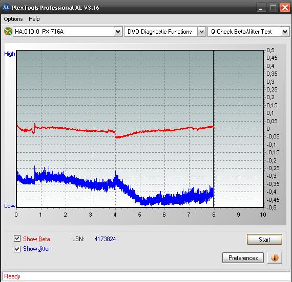 Pioneer BDR-209\S09 BD-R x16-beta_verbatim-rdl8x-6x.png