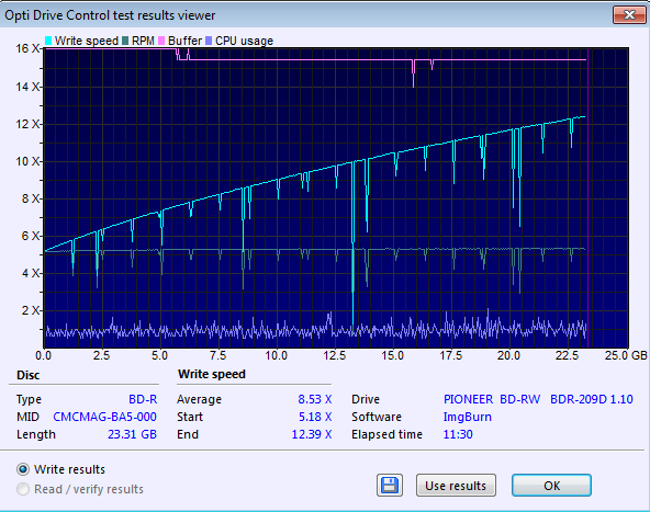 Pioneer BDR-209\S09 BD-R x16-transfer_rate_23-lutego-2014.png
