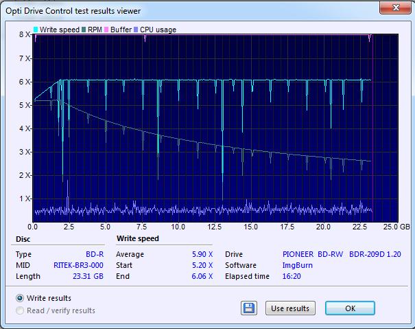 Nazwa:  zapis_platinum_bd-r6x@6x_pioneer_1.20.png,  obejrzany:  695 razy,  rozmiar:  33.6 KB.