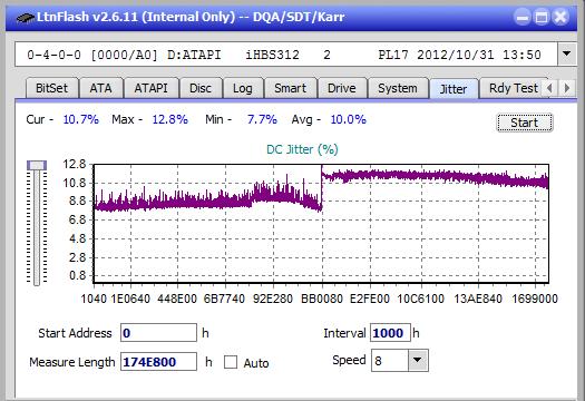 Nazwa:  Jitter_2x_OPCon_iHBS312.png,  obejrzany:  1229 razy,  rozmiar:  20.8 KB.