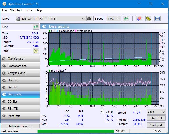 Nazwa:  DQ_ODC170_2x_OPCon_iHBS312.png,  obejrzany:  134 razy,  rozmiar:  52.5 KB.
