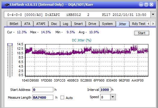 Nazwa:  Jitter_2x_OPCon_iHBS312.png,  obejrzany:  129 razy,  rozmiar:  21.4 KB.