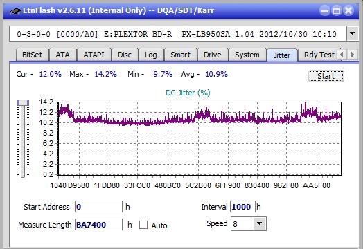 Nazwa:  Jitter_2x_OPCon_PX-LB950SA.png,  obejrzany:  129 razy,  rozmiar:  21.3 KB.