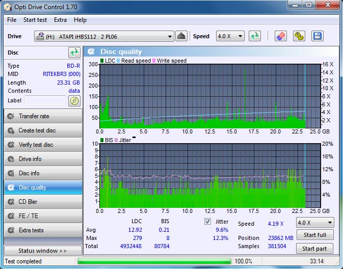 Nazwa:  DQ_ODC170_4x_OPCon_iHBS112-Gen2.png,  obejrzany:  130 razy,  rozmiar:  76.1 KB.