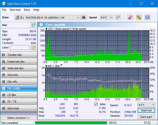 Nazwa:  DQ_ODC170_4x_OPCon_PX-LB950SA.png,  obejrzany:  128 razy,  rozmiar:  48.2 KB.