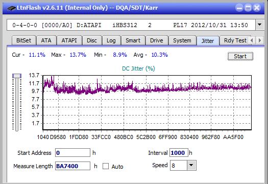 Nazwa:  Jitter_4x_OPCon_iHBS312.png,  obejrzany:  128 razy,  rozmiar:  21.1 KB.