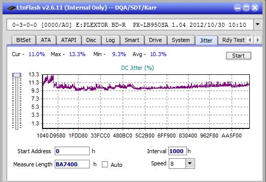 Nazwa:  Jitter_4x_OPCon_PX-LB950SA.png,  obejrzany:  127 razy,  rozmiar:  20.8 KB.