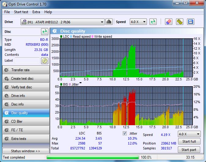 Nazwa:  DQ_ODC170_6x_OPCon_iHBS112-Gen2.png,  obejrzany:  124 razy,  rozmiar:  77.3 KB.
