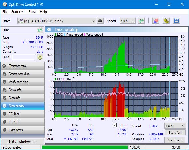 Nazwa:  DQ_ODC170_6x_OPCon_iHBS312.png,  obejrzany:  126 razy,  rozmiar:  49.3 KB.