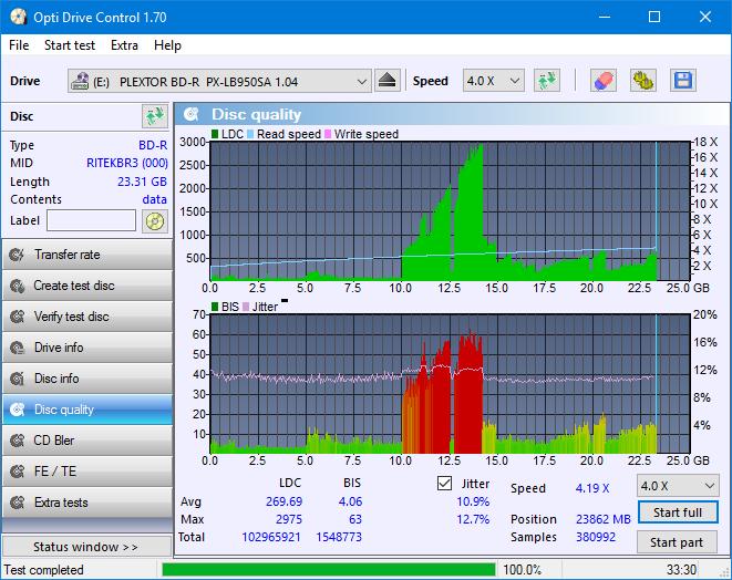 Nazwa:  DQ_ODC170_6x_OPCon_PX-LB950SA.png,  obejrzany:  124 razy,  rozmiar:  48.5 KB.