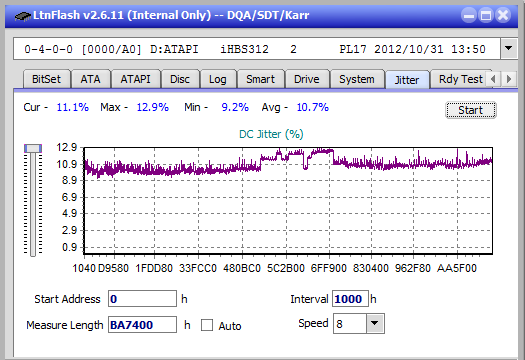 Nazwa:  Jitter_6x_OPCon_iHBS312.png,  obejrzany:  128 razy,  rozmiar:  20.9 KB.