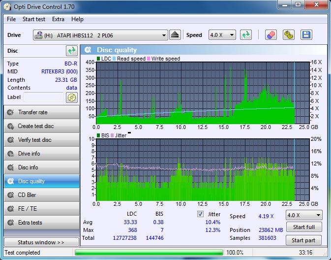 Nazwa:  DQ_ODC170_2x_OPCoff_iHBS112-Gen2.png,  obejrzany:  124 razy,  rozmiar:  76.3 KB.