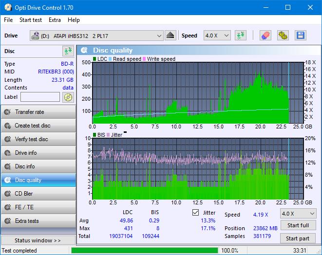 Nazwa:  DQ_ODC170_2x_OPCoff_iHBS312.png,  obejrzany:  125 razy,  rozmiar:  48.9 KB.