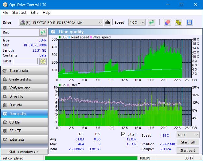 Nazwa:  DQ_ODC170_2x_OPCoff_PX-LB950SA.png,  obejrzany:  125 razy,  rozmiar:  48.7 KB.
