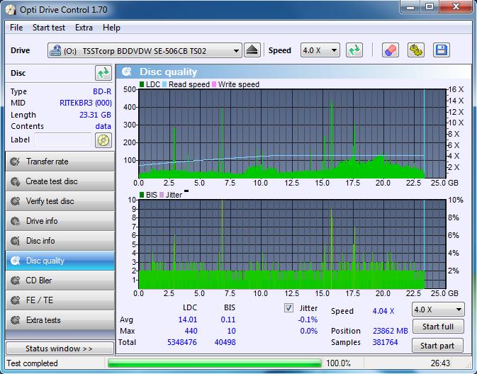 Nazwa:  DQ_ODC170_2x_OPCoff_SE-506CB.png,  obejrzany:  125 razy,  rozmiar:  74.4 KB.