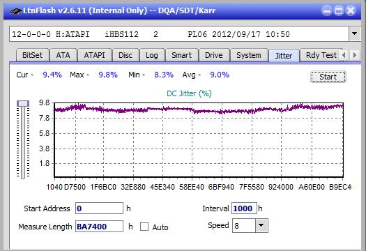 Nazwa:  Jitter_2x_OPCoff_iHBS112-Gen2.png,  obejrzany:  125 razy,  rozmiar:  20.2 KB.
