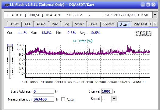 Nazwa:  Jitter_2x_OPCoff_iHBS312.png,  obejrzany:  125 razy,  rozmiar:  21.1 KB.