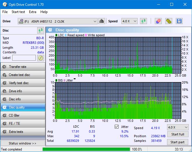 Nazwa:  DQ_ODC170_4x_OPCoff_iHBS112-Gen1.png,  obejrzany:  128 razy,  rozmiar:  48.0 KB.