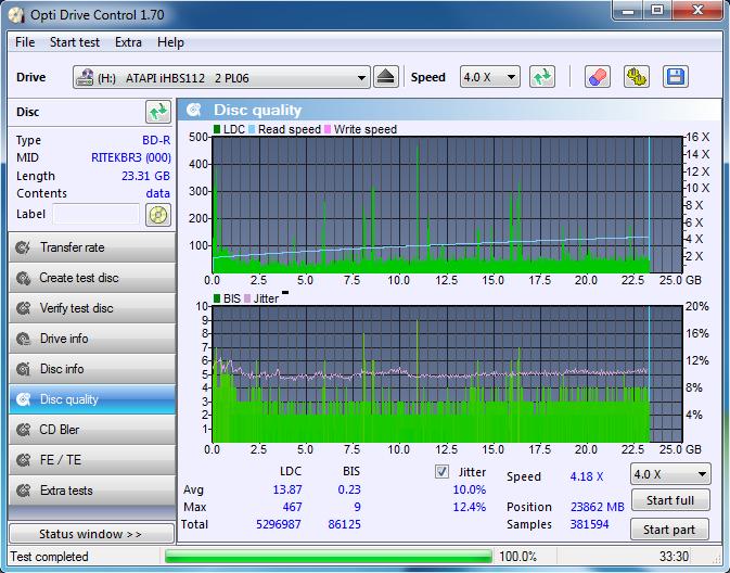 Nazwa:  DQ_ODC170_4x_OPCoff_iHBS112-Gen2.png,  obejrzany:  126 razy,  rozmiar:  76.8 KB.