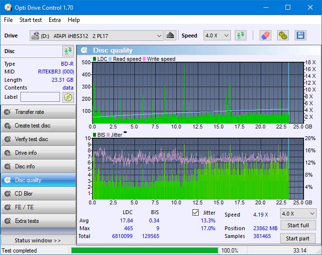 Nazwa:  DQ_ODC170_4x_OPCoff_iHBS312.png,  obejrzany:  125 razy,  rozmiar:  49.6 KB.