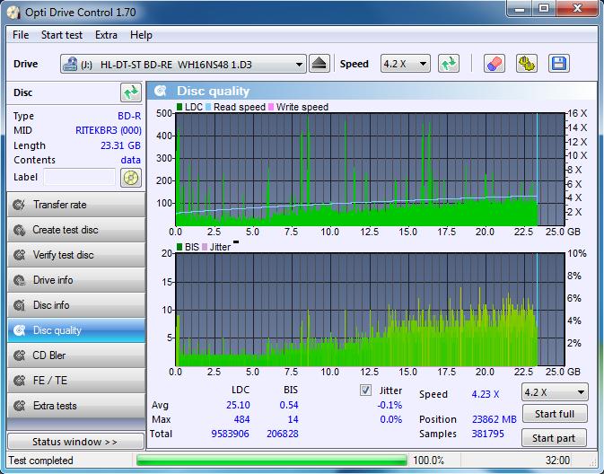 Nazwa:  DQ_ODC170_4x_OPCoff_WH16NS48DUP.png,  obejrzany:  127 razy,  rozmiar:  76.8 KB.