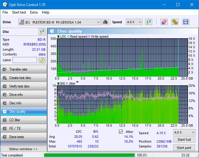 Nazwa:  DQ_ODC170_4x_OPCoff_PX-LB950SA.png,  obejrzany:  126 razy,  rozmiar:  49.5 KB.