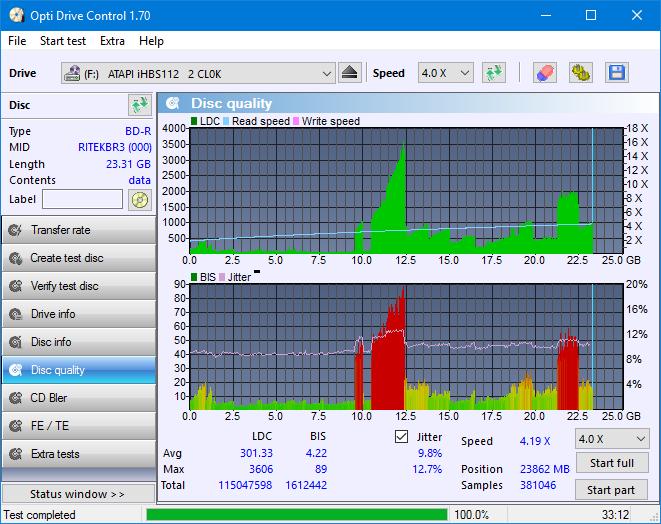 Nazwa:  DQ_ODC170_6x_OPCoff_iHBS112-Gen1.png,  obejrzany:  124 razy,  rozmiar:  48.2 KB.