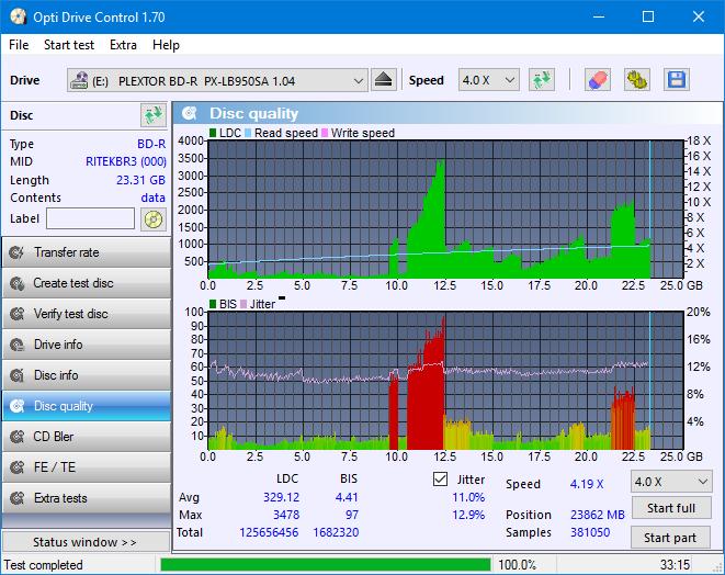 Nazwa:  DQ_ODC170_6x_OPCoff_PX-LB950SA.png,  obejrzany:  123 razy,  rozmiar:  48.6 KB.