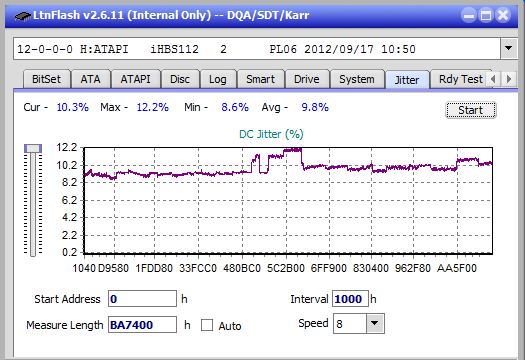Nazwa:  Jitter_6x_OPCoff_iHBS112-Gen2.png,  obejrzany:  123 razy,  rozmiar:  20.3 KB.