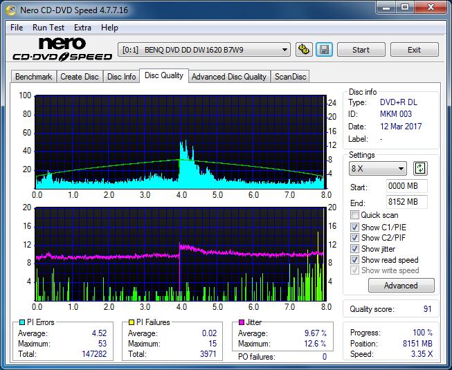 Nazwa:  DQ_2.4x_DW1620.png,  obejrzany:  94 razy,  rozmiar:  69.4 KB.