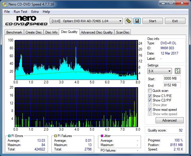 Nazwa:  DQ_2.4x_AD-7240S.png,  obejrzany:  94 razy,  rozmiar:  68.8 KB.