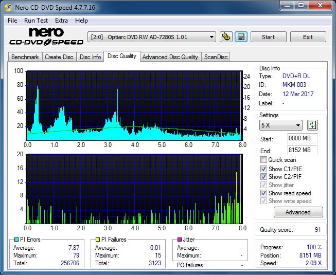 Nazwa:  DQ_2.4x_AD-7280S.png,  obejrzany:  96 razy,  rozmiar:  69.6 KB.