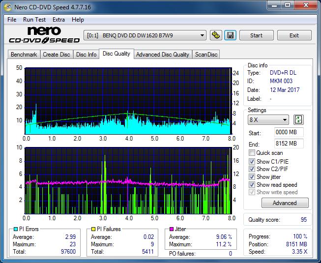 Nazwa:  DQ_4x_DW1620.png,  obejrzany:  97 razy,  rozmiar:  73.5 KB.