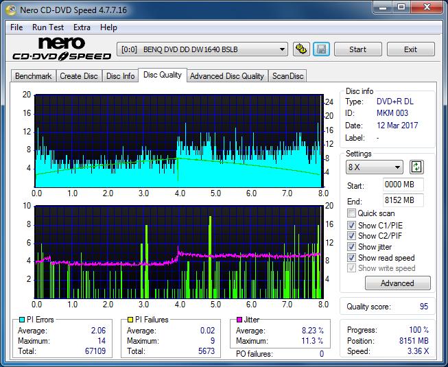 Nazwa:  DQ_4x_DW1640.png,  obejrzany:  98 razy,  rozmiar:  72.1 KB.