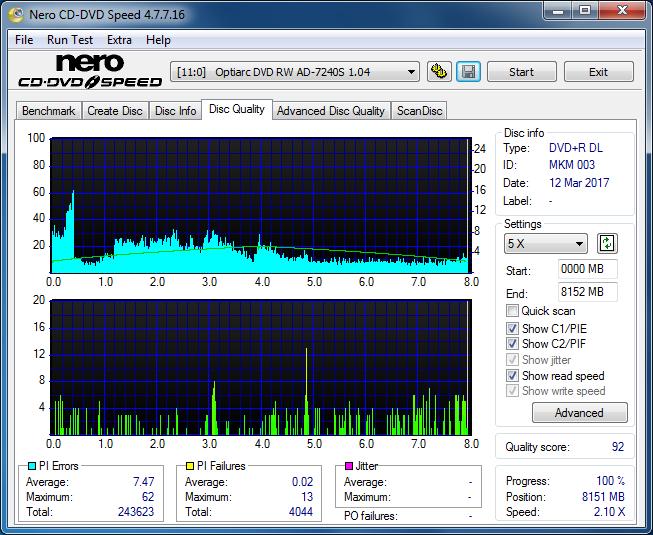 Nazwa:  DQ_4x_AD-7240S.png,  obejrzany:  93 razy,  rozmiar:  69.0 KB.