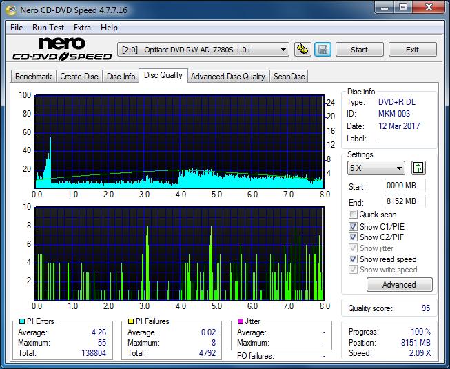 Nazwa:  DQ_4x_AD-7280S.png,  obejrzany:  93 razy,  rozmiar:  72.8 KB.