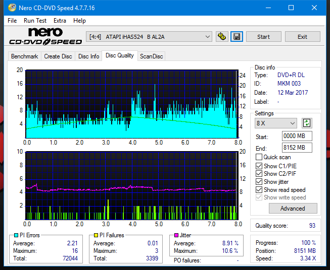 Nazwa:  DQ_4x_iHAS524-B.png,  obejrzany:  92 razy,  rozmiar:  45.2 KB.