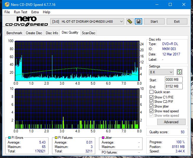 Nazwa:  DQ_4x_GH24NSD0.png,  obejrzany:  92 razy,  rozmiar:  67.0 KB.