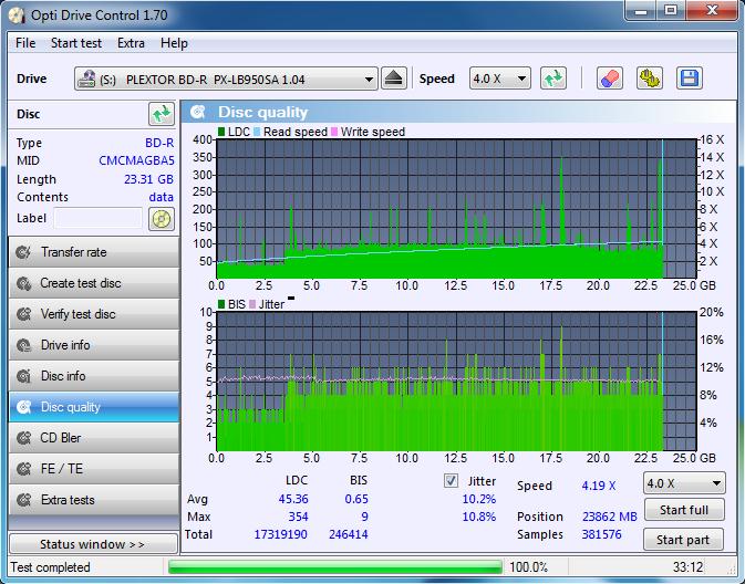 Nazwa:  DQ_ODC170_2x_OPCon_PX-LB950SA.png,  obejrzany:  155 razy,  rozmiar:  75.4 KB.