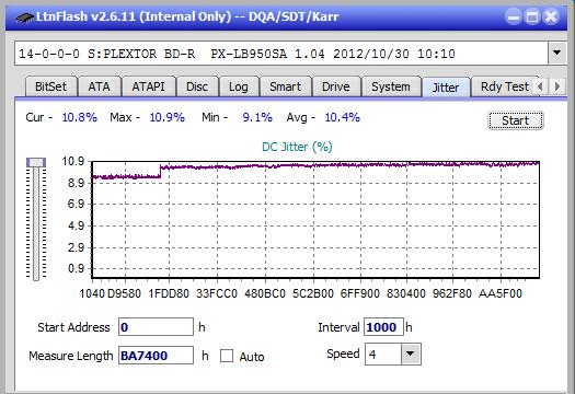 Nazwa:  Jitter_2x_OPCon_PX-LB950SA.png,  obejrzany:  155 razy,  rozmiar:  20.0 KB.