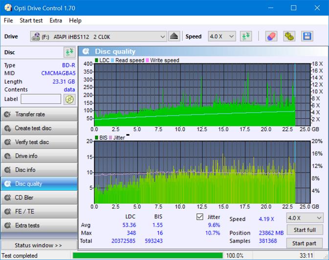 Nazwa:  DQ_ODC170_4x_OPCon_iHBS112-Gen1.png,  obejrzany:  151 razy,  rozmiar:  246.7 KB.